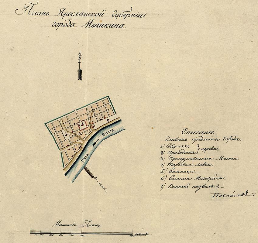 План города Мышкина