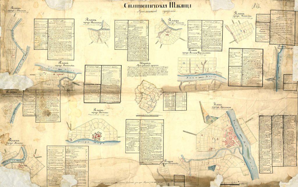 Статистическая таблица Ярославской губернии 1847 г.